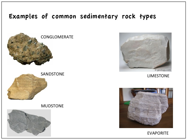 The Geology Of Southern Spain Background Rocks Geology Of